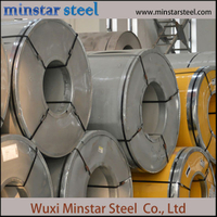Dibuat di China Cold Rolled 304 Stainless Steel Plat 0.5mm 0.7mm 0.8mm Tebal 4ft 5ft Lebar